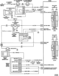 wiring harness diagram for 1995 chevy s10 the wiring diagram chevrolet s10 4x2 i have a 1995 chevy s10 pickup 4cyl cannot wiring diagram