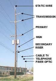 utility pole wiring wiring diagrams cks power pole relay wiring diagram at Power Pole Wiring Diagram