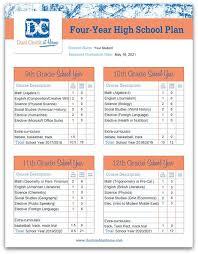 4 Year Plan Template Four Year High School Plan Template School Plan High