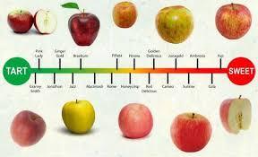 Apples Lulu S