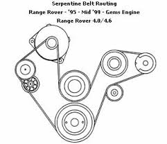 serpentine belt routing diagram for range rover gems engines maintenance serpentine belt routing on range rover gems engine