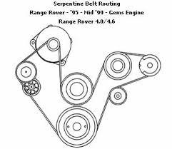 serpentine belt routing diagram for range rover gems engines 2005 Range Rover Wiring Diagram maintenance serpentine belt routing on range rover with gems engine 2005 range rover wiring diagram
