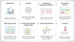 Css Responsive Flow Chart Responsive Design Process Template