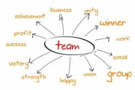 self managed teams self managed teams the myths and the reality