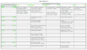 Risk Register Template Excel Risk Register And Quality