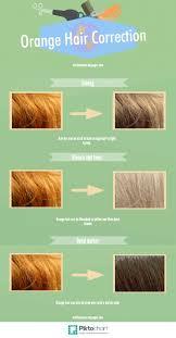 Bleach Hair Time Chart Color Correction How To Fix Orange Hair Tone Orange Hair