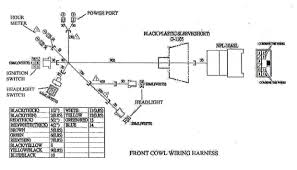 yerf dog scout wiring diagram auto electrical wiring diagram \u2022 gy6 wiring diagram yerf dog gy6 cdi wiring diagram wiring diagram u2022 rh growbyte co yerf dog scout 4x2 parts yerf dog scout 4x2 parts