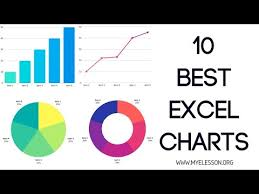 Cool Charts In Excel 10 Best Charts In Excel Youtube