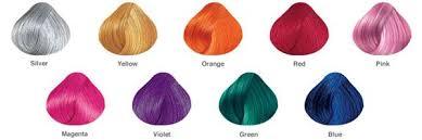 Pravana Chromasilk Vivids Color Chart Teaching