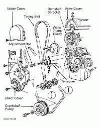 Honda accord wiring diagram serpentine belt routing and timing