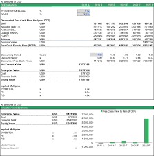 Dcf Valuation Example Dcf Model Discounted Cash Flow Valuation Efinancialmodels