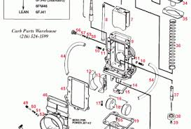 8n ford tractor wiring diagram solidfonts 8n electrical wiring diagram all about vairyo com