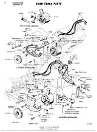 kenworth t600 wiring diagrams kenworth discover your wiring kenworth steering diagram