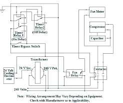 refrigeration wiring diagram diagram commercial refrigeration wiring diagrams