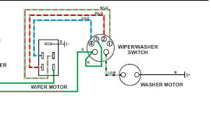 tr6 wiring diagram triumph tr pi wiring diagram images triumph tr tr tr wiper motor wiring it s a little hard to explain so i ll start a
