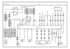astro van fuse box location 2003 manual 2000 chevy astro van fuse wiring diagram 2005 2500hd abs on astro van fuse box location 2003 manual