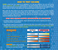 Dancesafe Chart Dancesafe Cocaine Testing Kit Drugs Forum