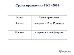 Презентация на тему Городские контрольные работы по русскому  2 Сроки проведения