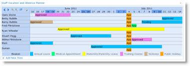 Sharepoint Gantt Chart Date Range Planner Pentalogic Technology