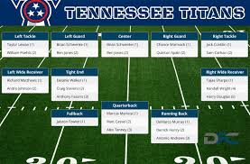 Tennessee Titans Depth Chart 2016 Titans Depth Chart