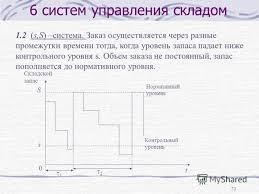 Презентация на тему ОСНОВЫ ЛОГИСТИКИ курс лекций Составитель  73 73