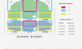 Santa Ana Star Seating Chart Westbury Theater Seating Chart Luxury 10 Beautiful Santa