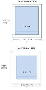 Actual Window Sizes Vs Call Sizes