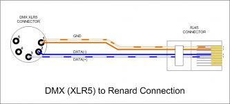 dmx ethernet wiring diagram wiring diagram for you • dmx to ethernet wiring diagram wiring diagram online rh 18 14 9 11 philoxenia restaurant de dmx wiring diagram 3 to 5 pin dmx connector wiring