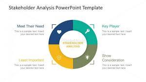 Presentation Mapping Presentation Mapping Of Stakeholder Analysis Slidemodel