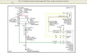 need wiring diagram for pontiac grand am se 1997 with 2 4l engine as  hellocustomer thanks for using just answer today,here are the diagrams that you requested for your car also a brief description of the cooling fan system