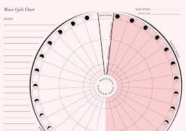 Moon Time Chart Spiritmama