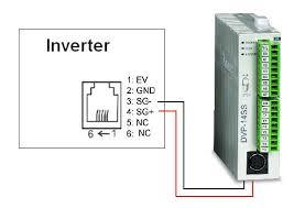 plc vfd comunication delta industrial automation 2