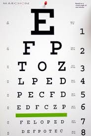 California Dmv Eye Chart How Do Eye Charts Work Understanding Eye Chart