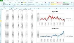 Free Graph Templates Excel Line Graph Templates Learn How To Insert A Simple