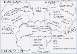 the little blue writing book essays thematic map provisional thesis statement an effective essay has three key elements a b and c