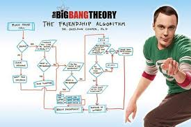 Flow Chart Theory Amazon Com Big Bang Theory Friendship Flow Chart Sheldon Tv