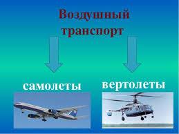 Реферат про воздушный транспорт Коллекционное и оригинальное на  Реферат про воздушный транспорт