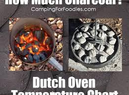 Dutch Oven Temperature Chart No More Guessing How Many Coals