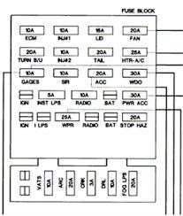 92 pontiac bonneville wiring diagram 92 wiring diagrams
