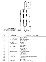 ford obd ii wiring diagram images ford f 150 obd port location obd2 connector pinout car pictures
