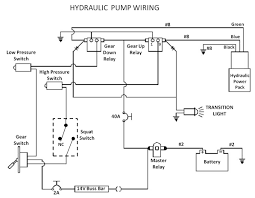 12v hydraulic pump wiring diagram 12v image wiring similiar hydraulic pump diagram keywords on 12v hydraulic pump wiring diagram