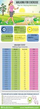Calories Burned While Walking Chart 44 Veritable Walking Steps Chart