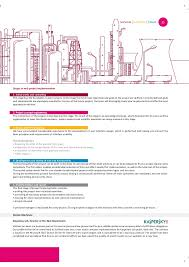 softline company profile 2012 project concept engineering 36
