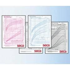 Seca Part 405 B Measuring Growth Chart 0 36mo Boy 405b 100 Pk