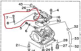 yamaha 8hp wiring diagram wiring diagram libraries yamaha outboard carburetor diagram experience of wiring diagram u2022