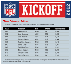 Nfl Kickoff Super Bowl Tuneup In Nyc