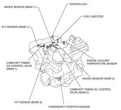 cam sensor replacement toyota fj cruiser forum here is a diagram showing the sensor location on the single vvti engine