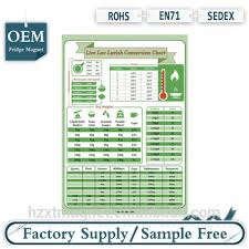 Free Weight Conversion Chart Oem Magnetic Kitchen Conversion Chart By The Social Chef Buy Magnetic Kitchen Conversion Chart By The Social Chef Weight Conversion