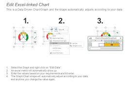 Excel Fuel Gauge Chart Fuel Gauge Three Colored Speedometer Templates Powerpoint