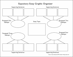 graphic organizers flamingo writers workshop expository essay graphic organizer